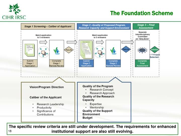 The Foundation Scheme