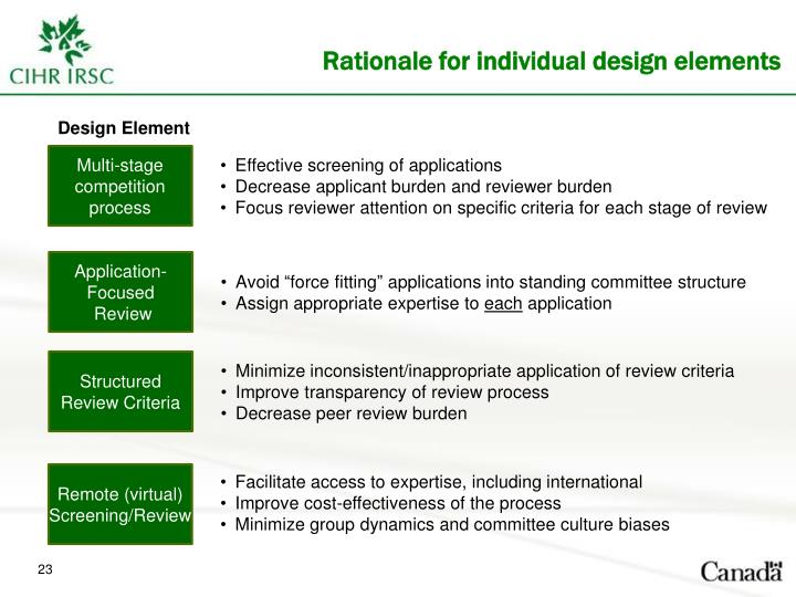 Rationale for individual design elements