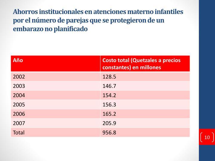 Ahorros institucionales en atenciones materno infantiles por el número de parejas que se protegieron de un embarazo no planificado