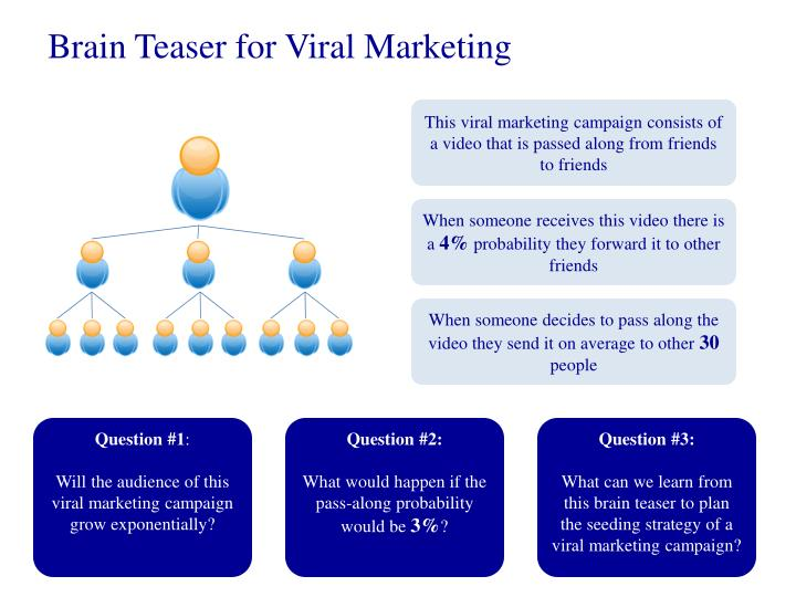 Brain Teaser for Viral Marketing