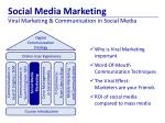 social media marketing1