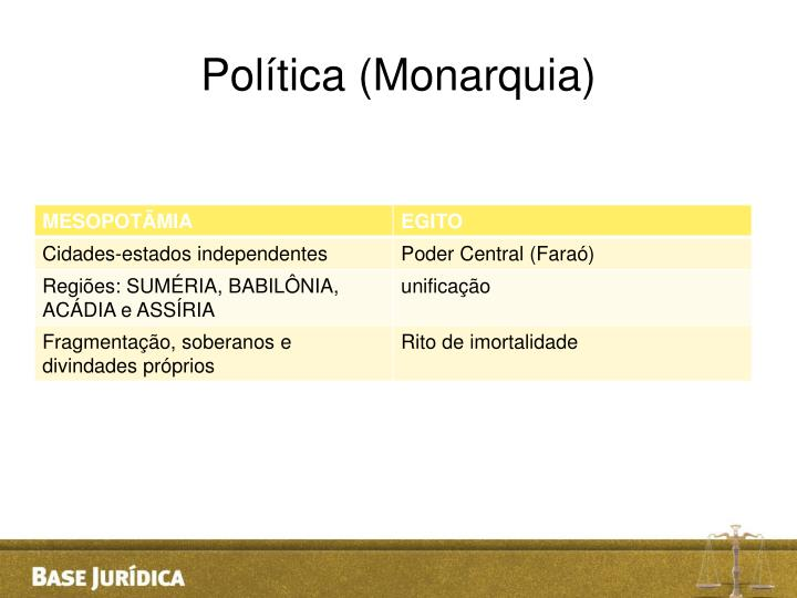 Política (Monarquia)