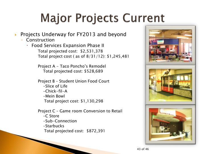 Major Projects Current