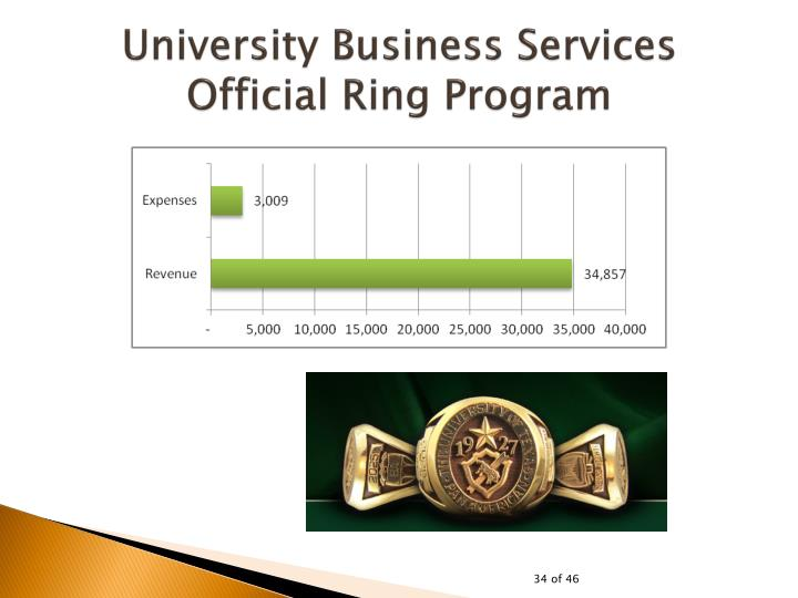 University Business Services