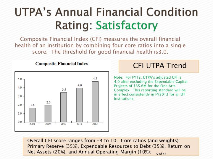 UTPA's Annual Financial Condition Rating: