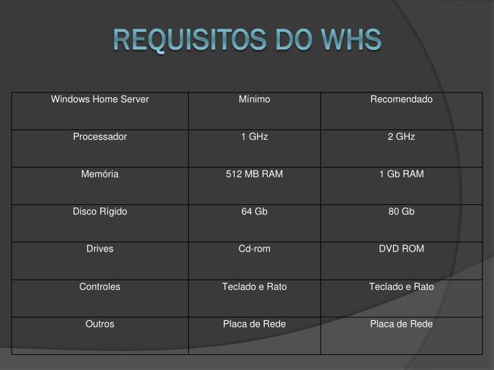 Requisitos do WHS