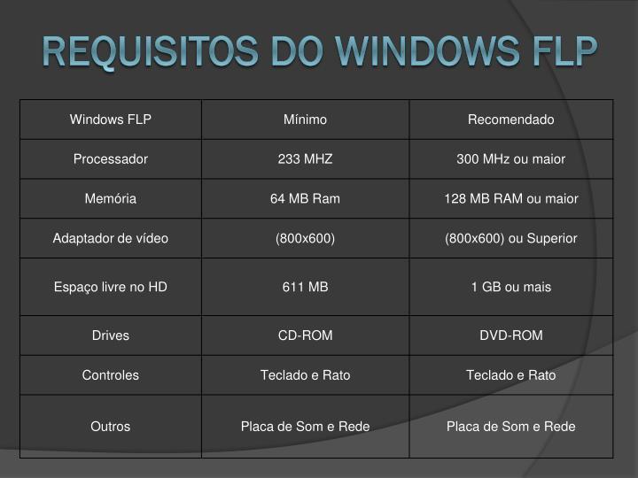 Requisitos do Windows Flp