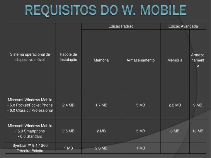 Requisitos do W. Mobile