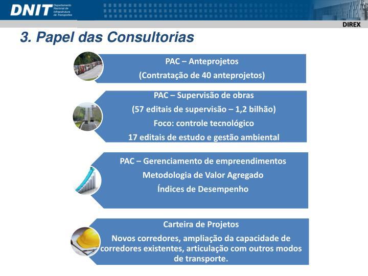 3. Papel das Consultorias