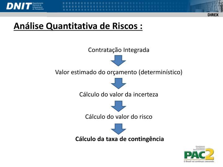Análise Quantitativa de Riscos :