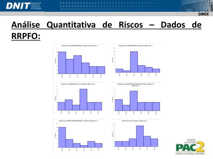 Análise Quantitativa de Riscos – Dados de RRPFO: