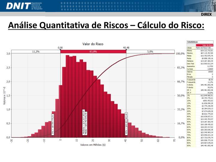 Análise Quantitativa de Riscos – Cálculo do Risco: