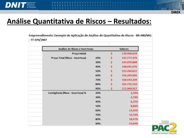 Análise Quantitativa de Riscos – Resultados: