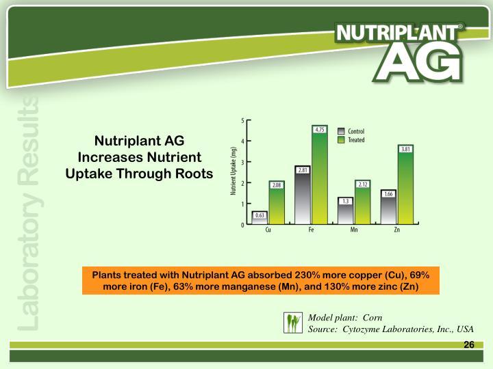 Nutriplant