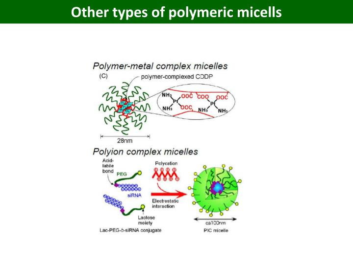 Other types of polymeric