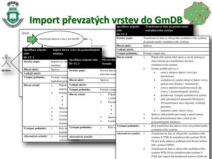Import převzatých vrstev do GmDB