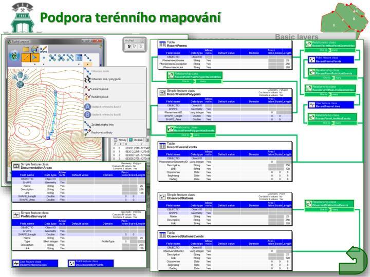 Podpora terénního mapování