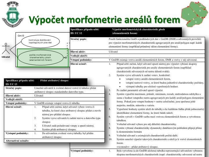Výpočet morfometrie areálů forem