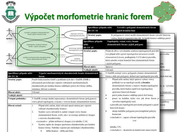 Výpočet morfometrie hranic forem