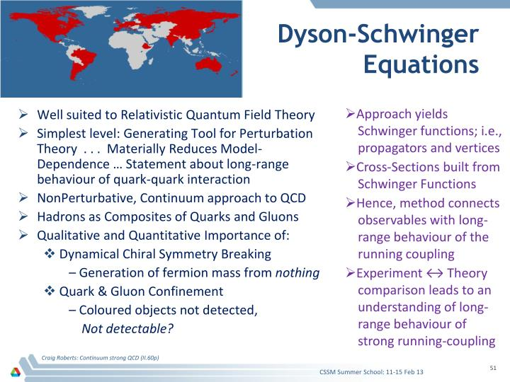 Dyson-Schwinger