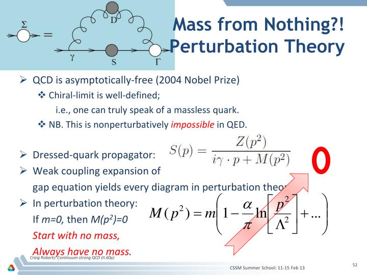 Mass from Nothing?!