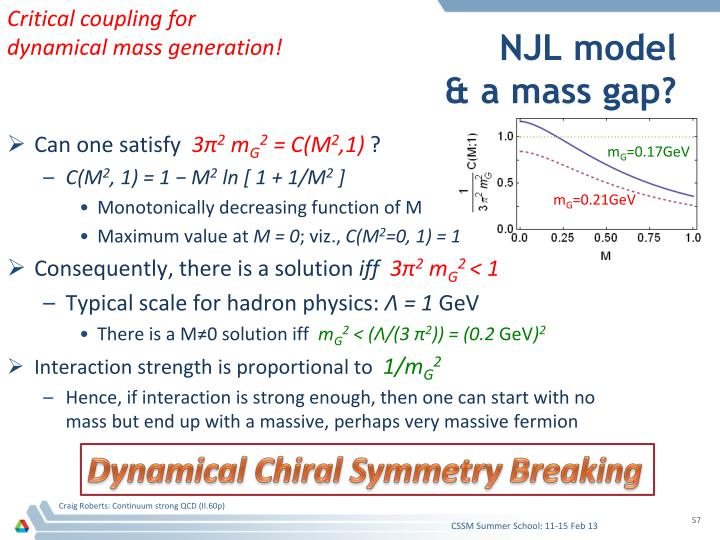 Critical coupling for dynamical mass generation!
