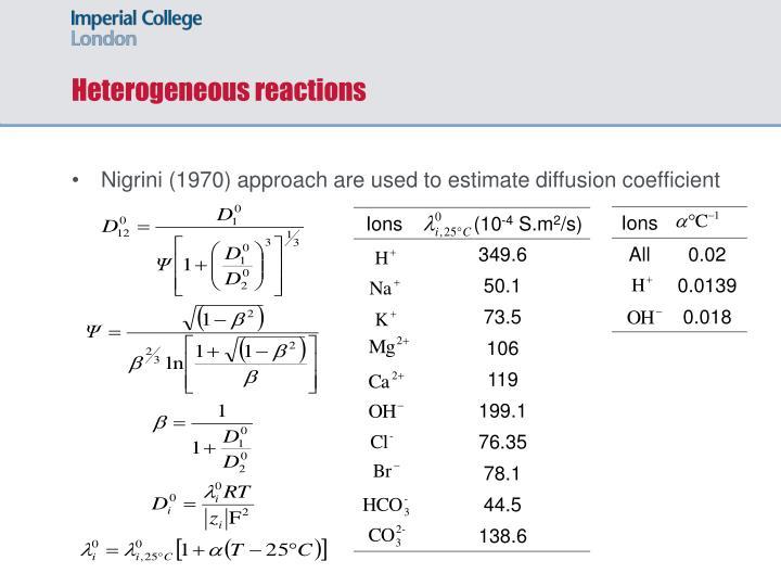 Heterogeneous reactions