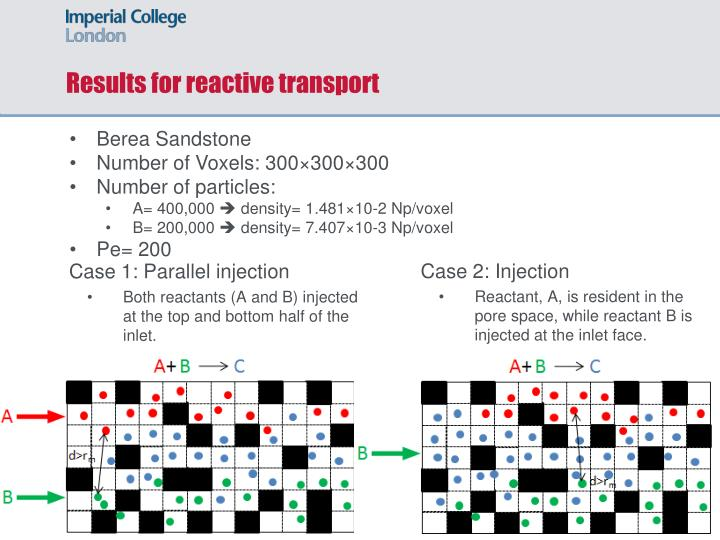 Results for reactive transport