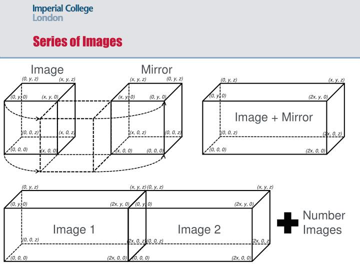 Series of Images