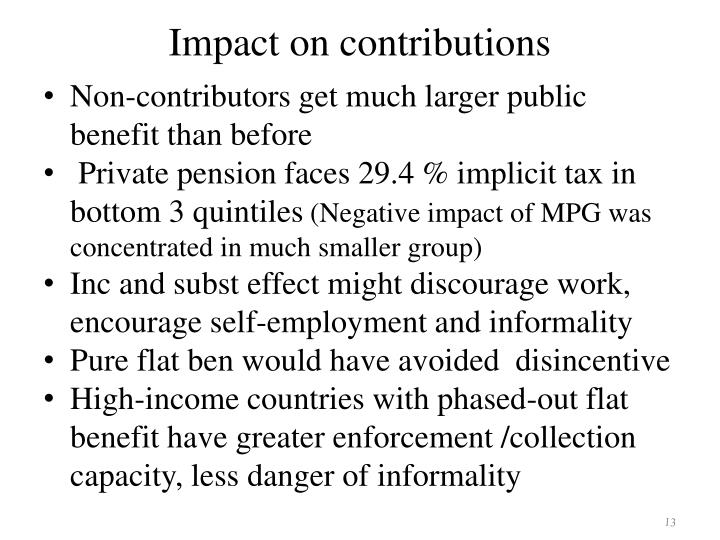 Impact on contributions