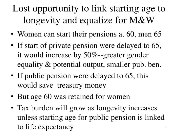Lost opportunity to link starting age to longevity and equalize for M&W