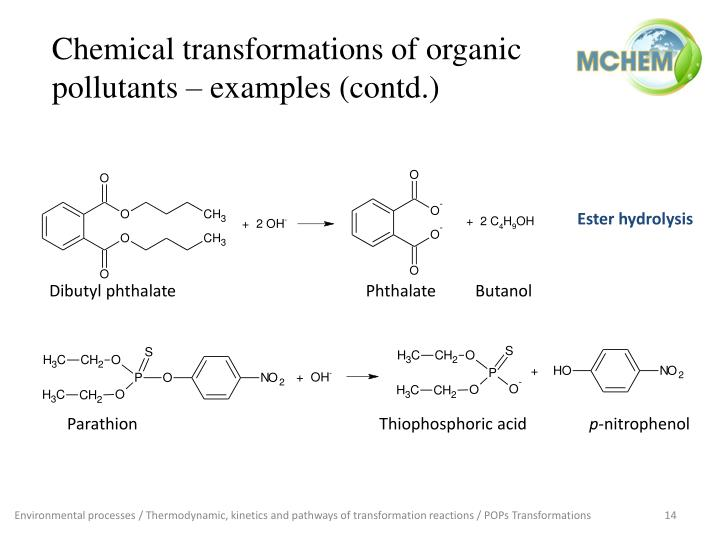 Chemical transformations of organic pollutants – examples (contd.)