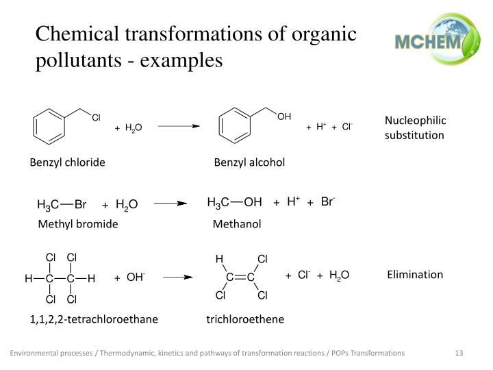 Chemical transformations of organic pollutants - examples