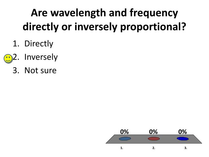 Are wavelength and frequency directly or inversely proportional?
