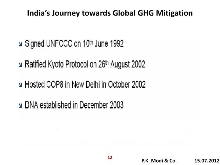 India's Journey towards Global GHG Mitigation