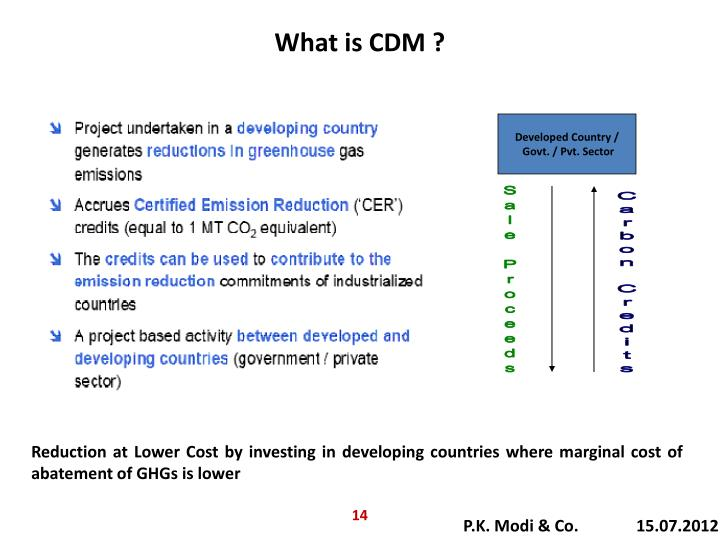 What is CDM ?