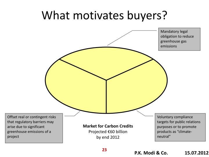 What motivates buyers?