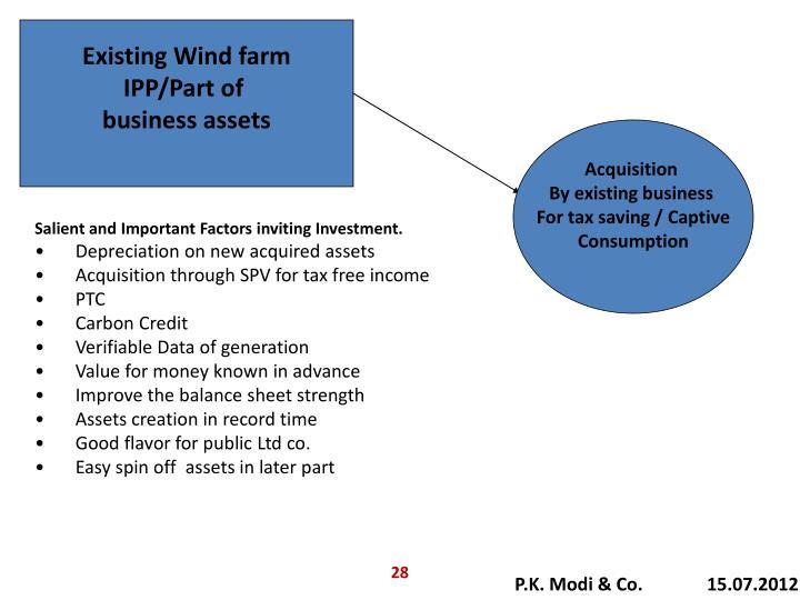 Existing Wind farm
