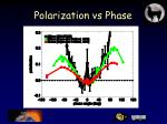 polarization vs phase