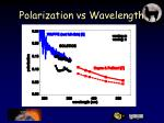 polarization vs wavelength
