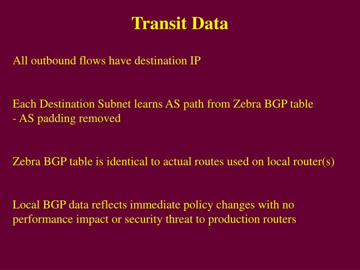 Transit Data