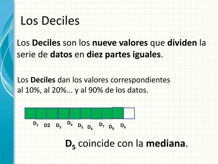 Los Deciles