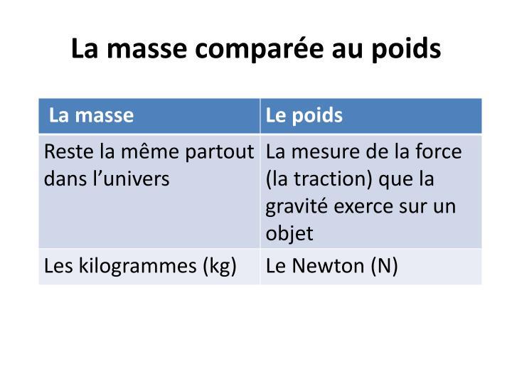 La masse comparée au poids