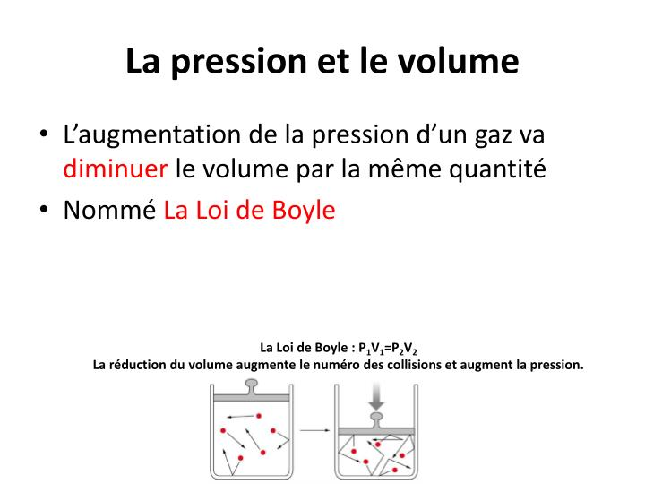 La pression et le volume