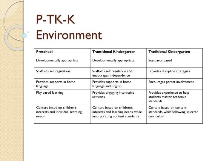 P-TK-K