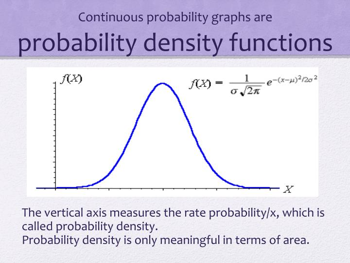Continuous probability graphs are