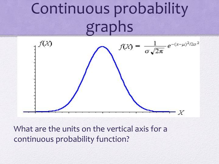 Continuous probability graphs