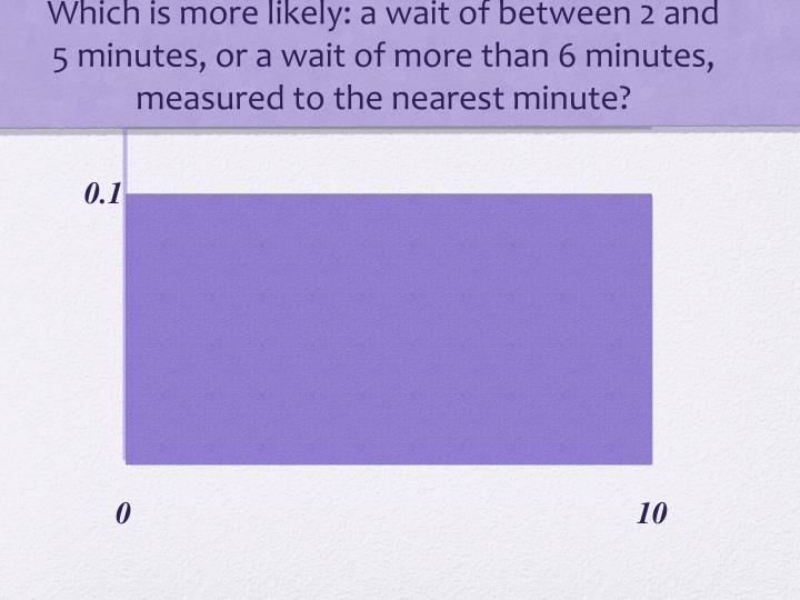 Which is more likely: a wait of between 2 and 5 minutes, or a wait of more than 6 minutes, measured to the nearest minute?