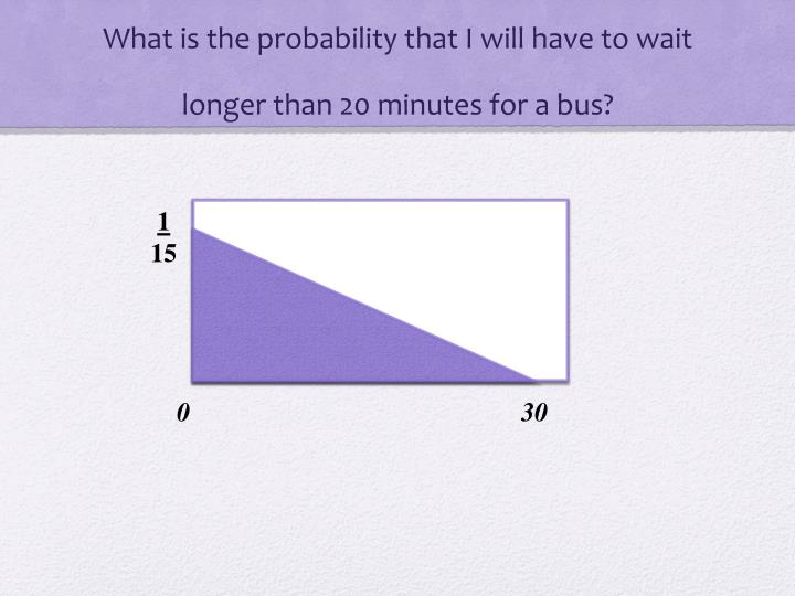 What is the probability that I will have to wait longer than 20 minutes for a bus?