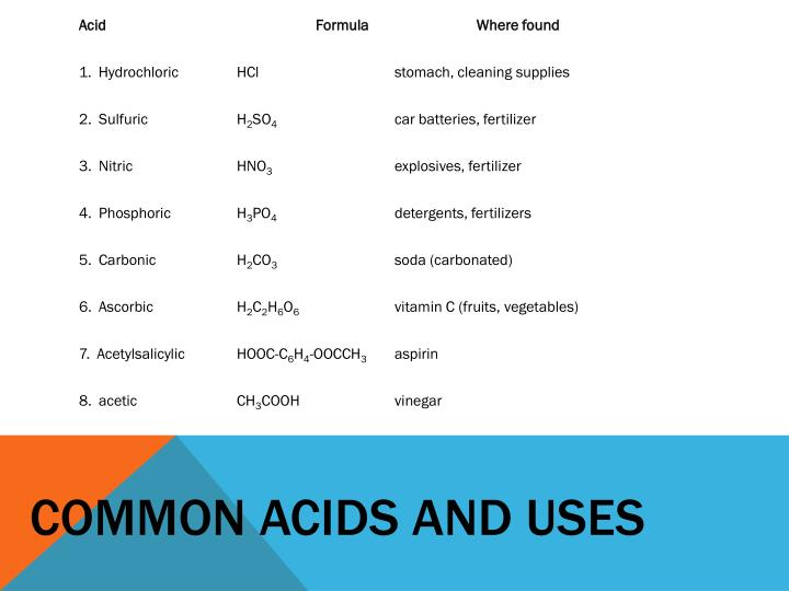 COMMON ACIDS AND USES
